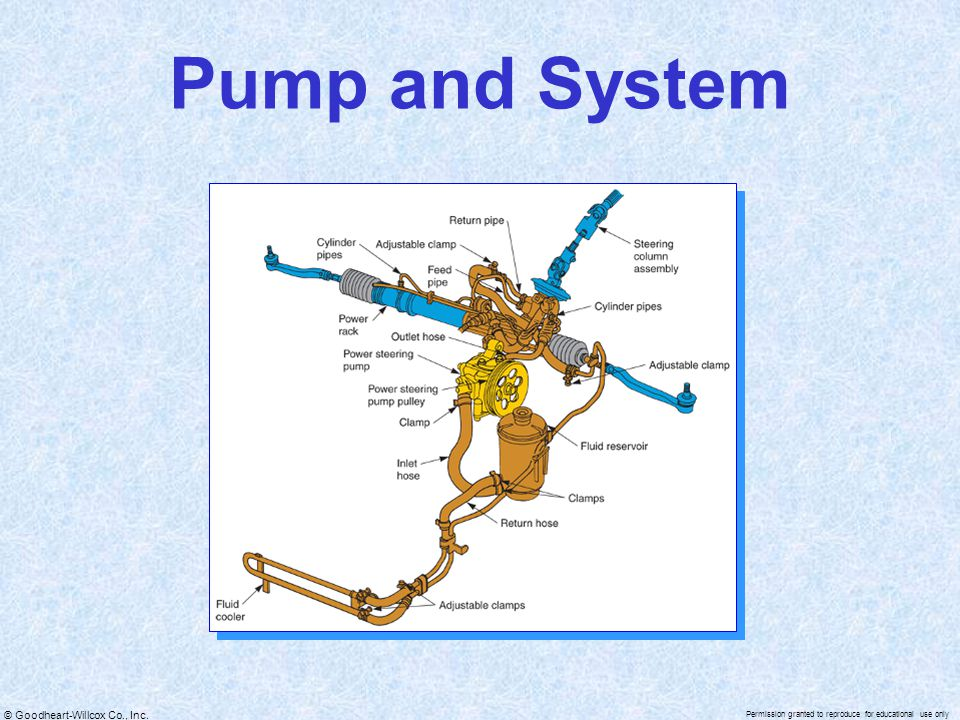 Pump and System