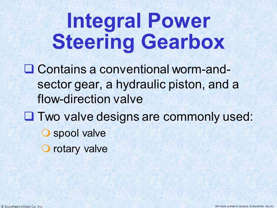 Integral Power Steering Gearbox