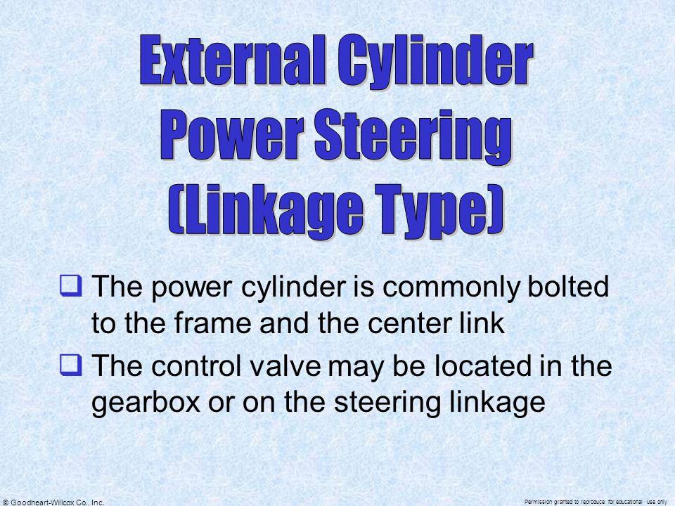 External Cylinder Power Steering (Linkage Type)