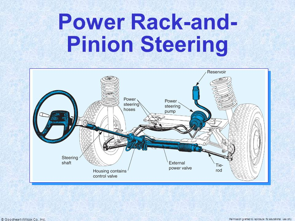 Power Rack-and-Pinion Steering
