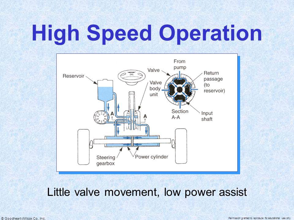Little valve movement, low power assist