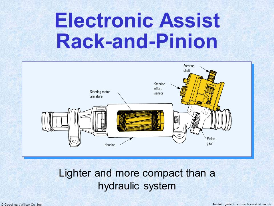 Electronic Assist Rack-and-Pinion