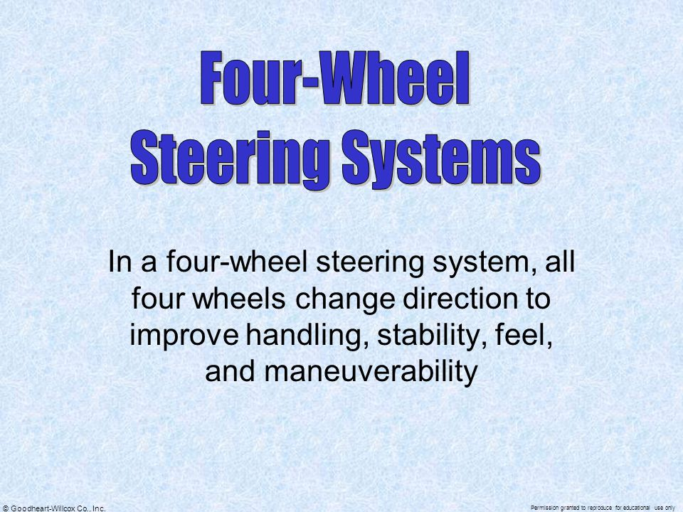 Four-Wheel Steering Systems