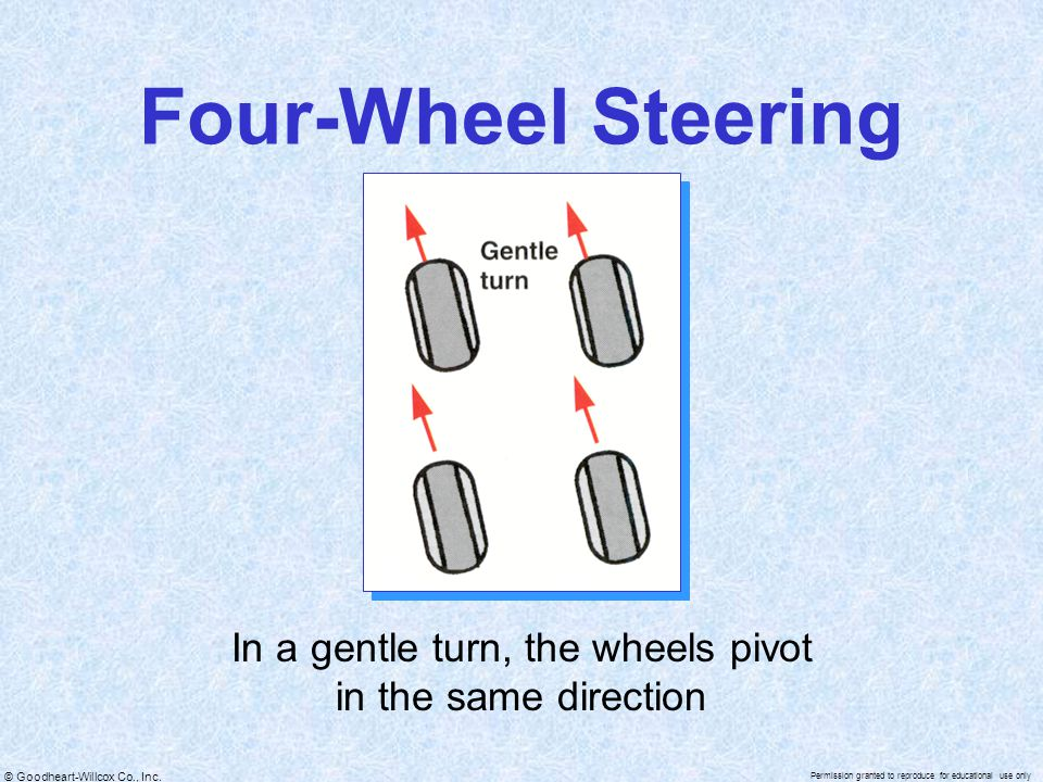 In a gentle turn, the wheels pivot in the same direction