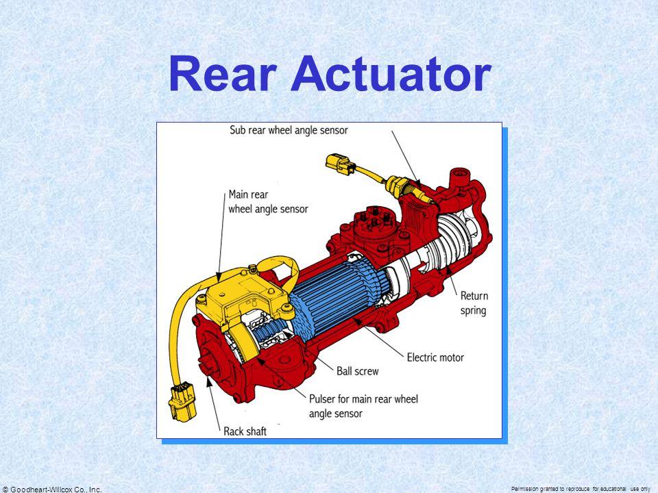 Rear Actuator