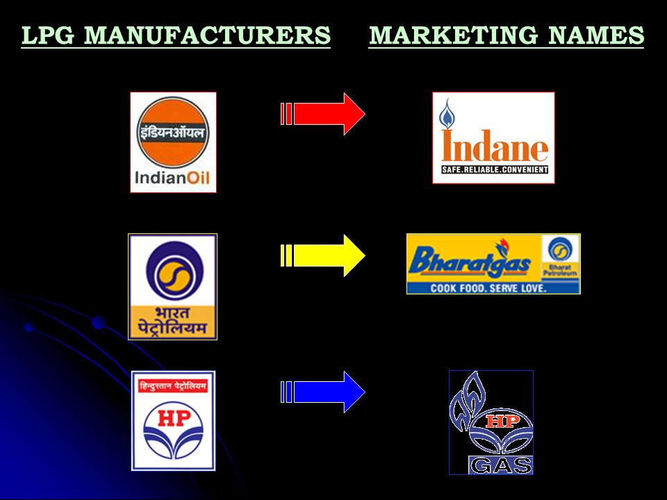 LPG MANUFACTURERS MARKETING NAMES