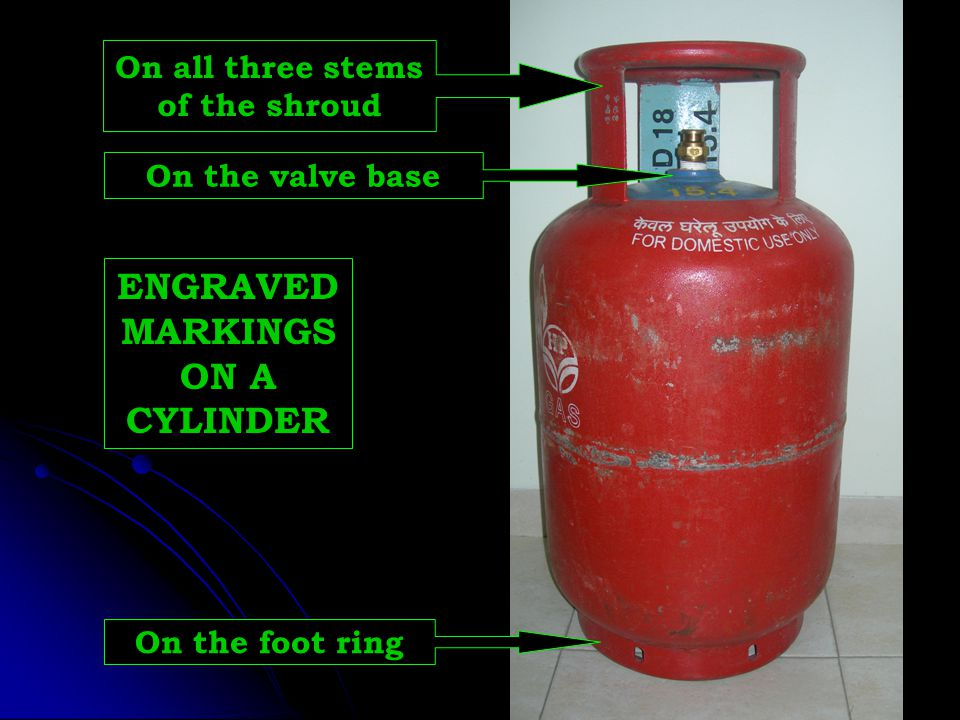 ENGRAVED MARKINGS ON A CYLINDER