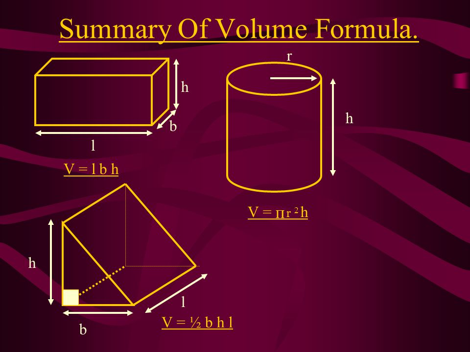 Summary Of Volume Formula.