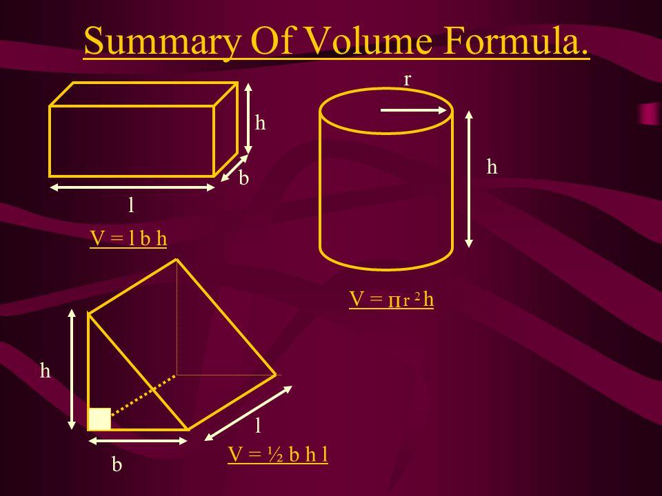 Summary Of Volume Formula.
