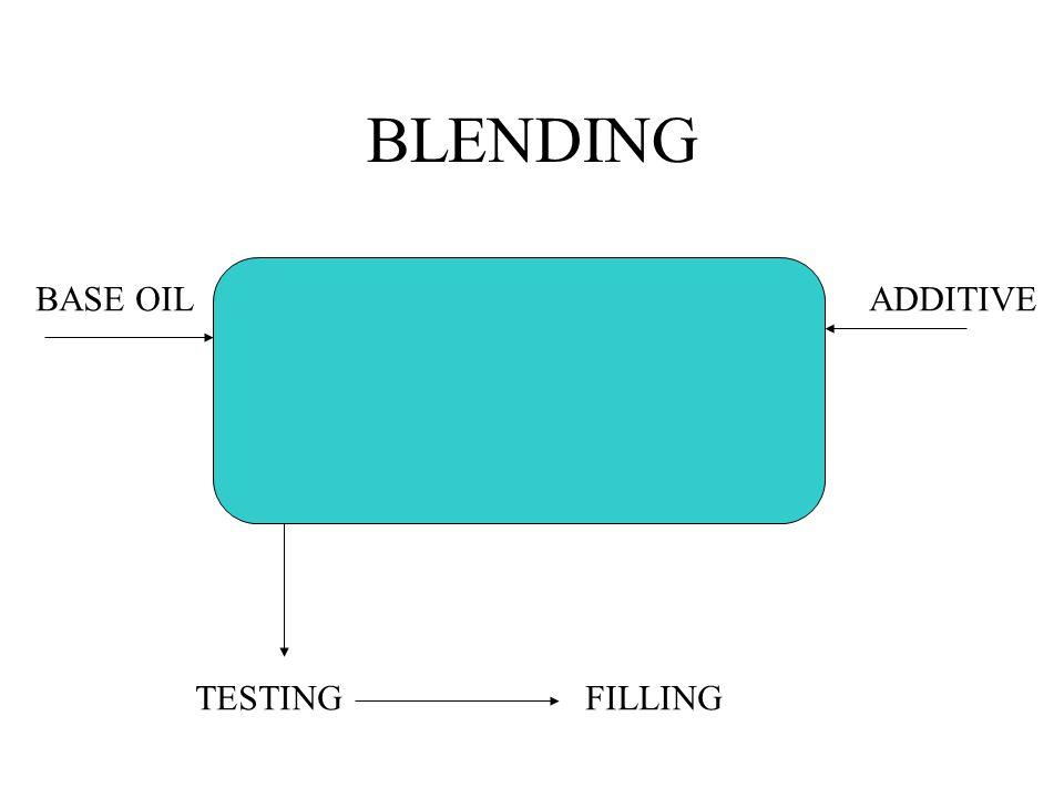 BLENDING BASE OIL ADDITIVE TESTING FILLING