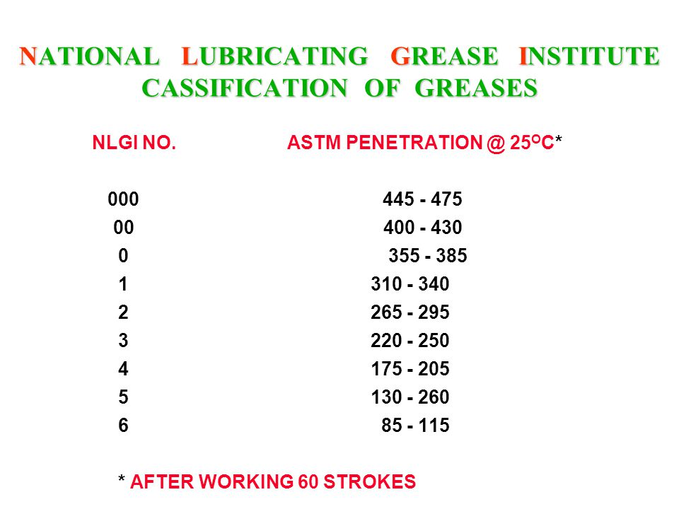 NATIONAL LUBRICATING GREASE INSTITUTE CASSIFICATION OF GREASES