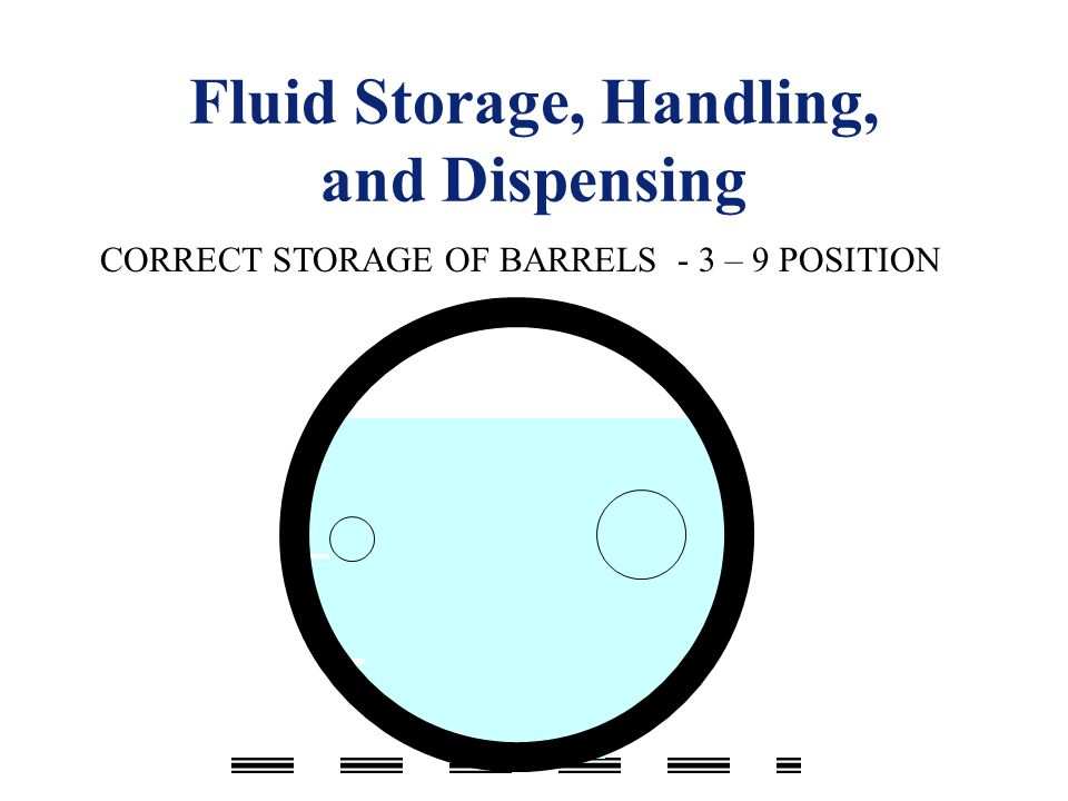 Fluid Storage, Handling, and Dispensing