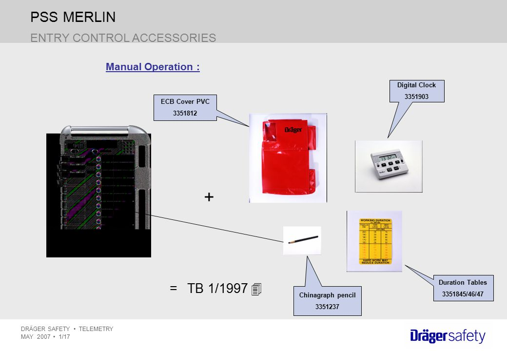 + PSS MERLIN = TB 1/1997  ENTRY CONTROL ACCESSORIES