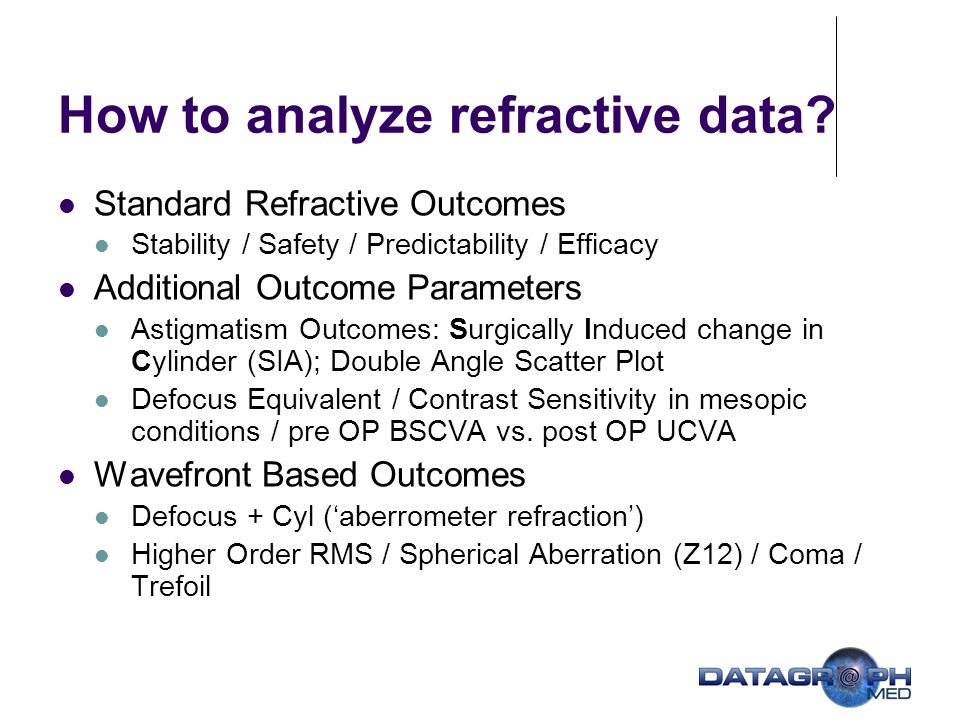 How to analyze refractive data