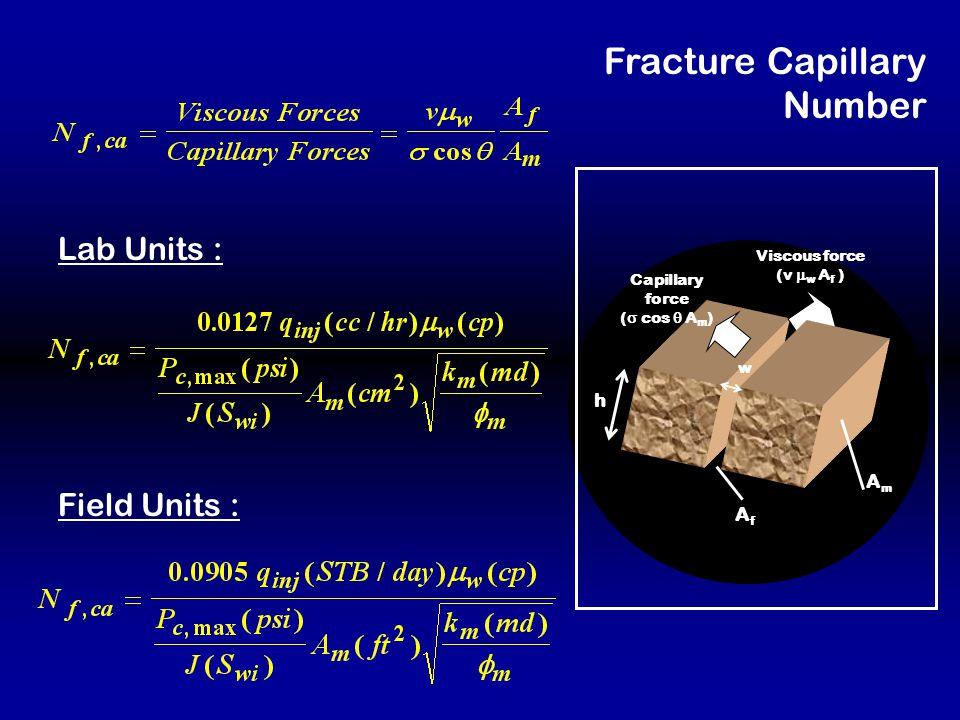 Numerical Analysis of Static Imbibition Data