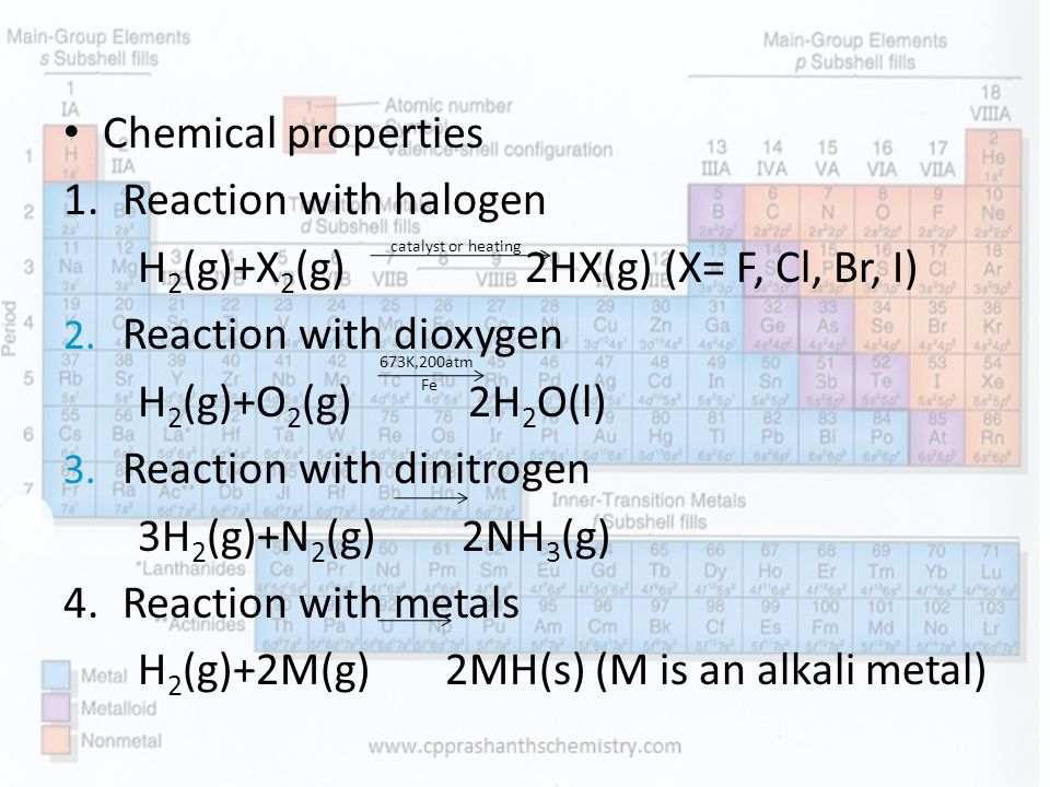 H2(g)+X2(g) 2HX(g) (X= F, Cl, Br, I) H2(g)+O2(g) 2H2O(l)
