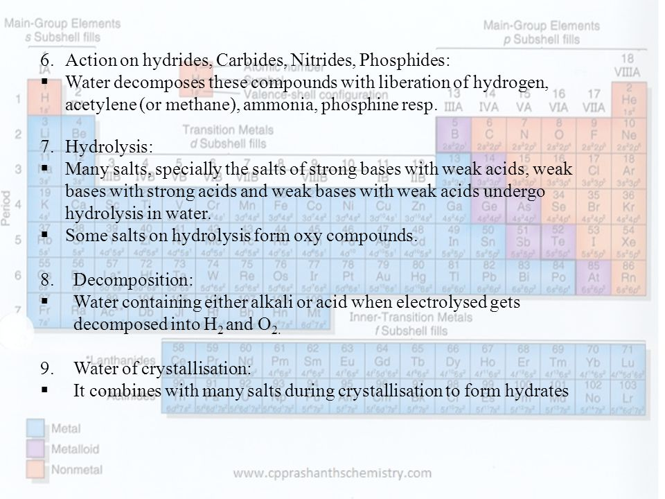 Action on hydrides, Carbides, Nitrides, Phosphides: