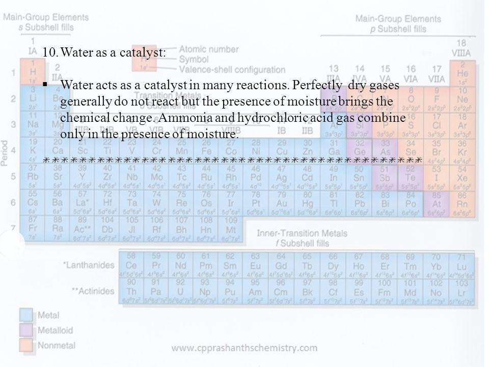 Water as a catalyst: