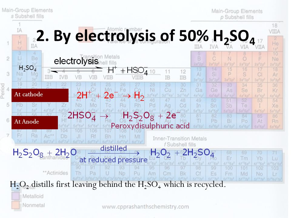 2. By electrolysis of 50% H2SO4