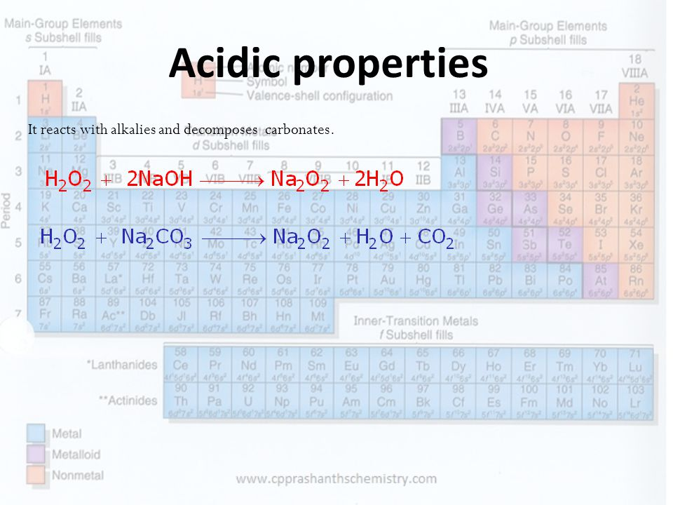 Acidic properties It reacts with alkalies and decomposes carbonates.