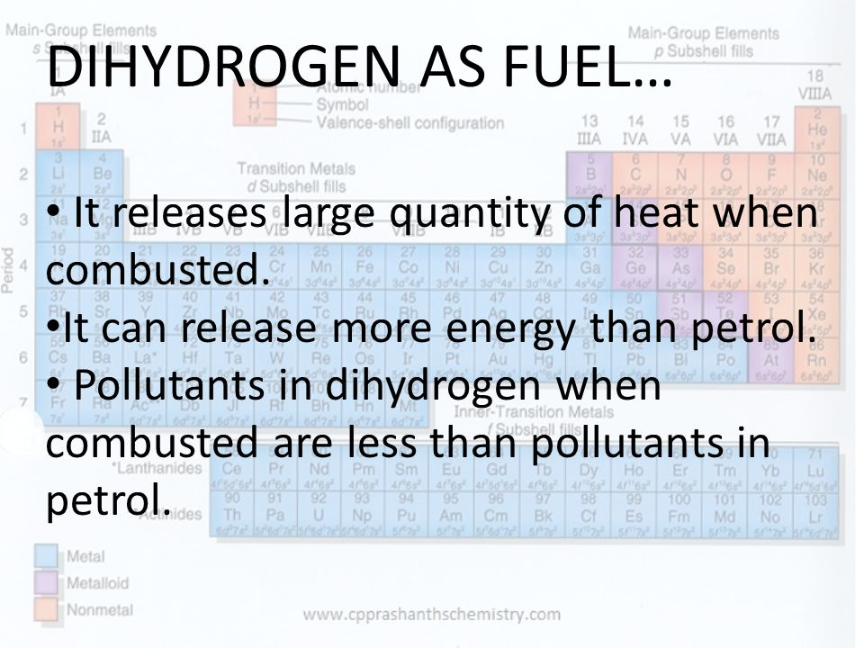 DIHYDROGEN AS FUEL… It releases large quantity of heat when combusted.