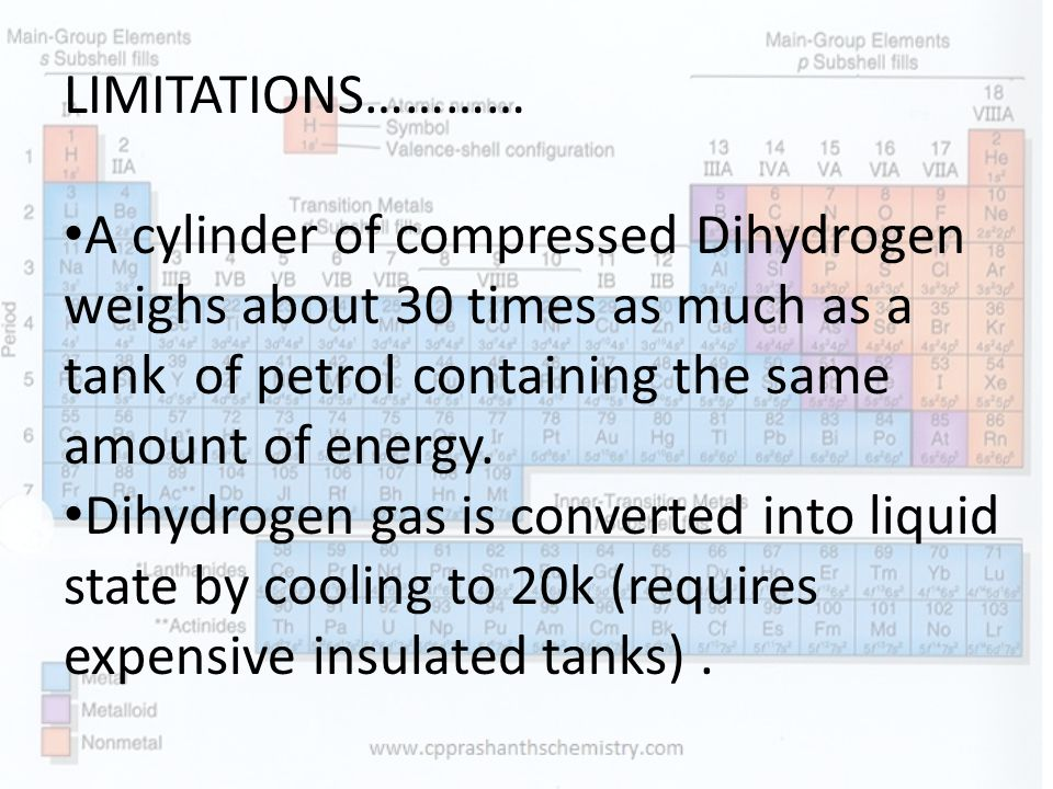 LIMITATIONS………… A cylinder of compressed Dihydrogen weighs about 30 times as much as a tank of petrol containing the same amount of energy.