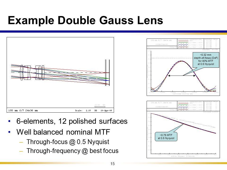 Example Double Gauss Lens