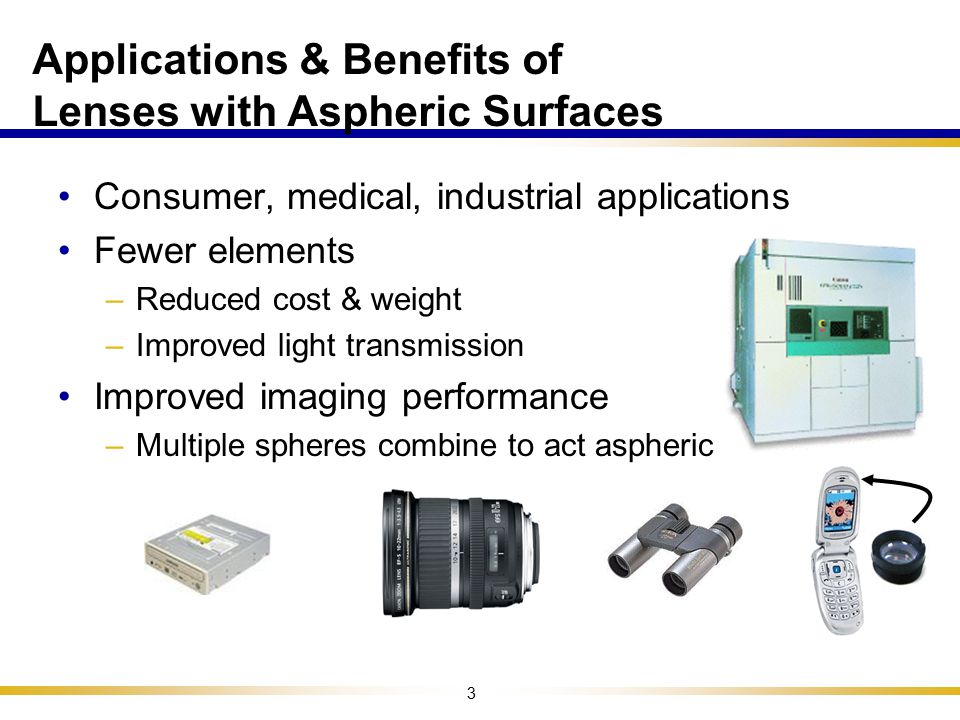 Applications & Benefits of Lenses with Aspheric Surfaces