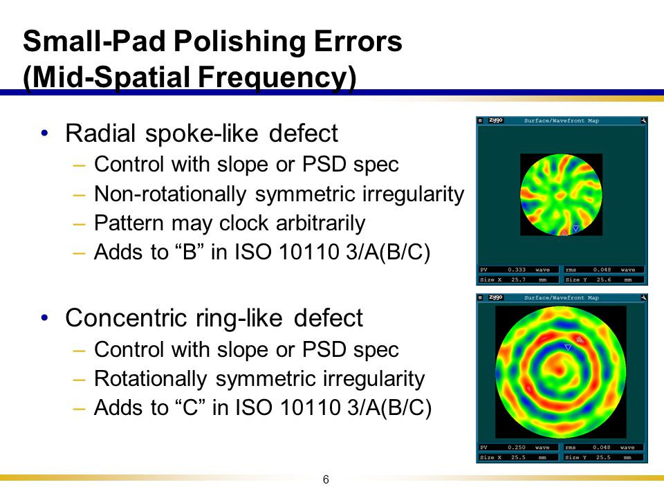 Small-Pad Polishing Errors (Mid-Spatial Frequency)