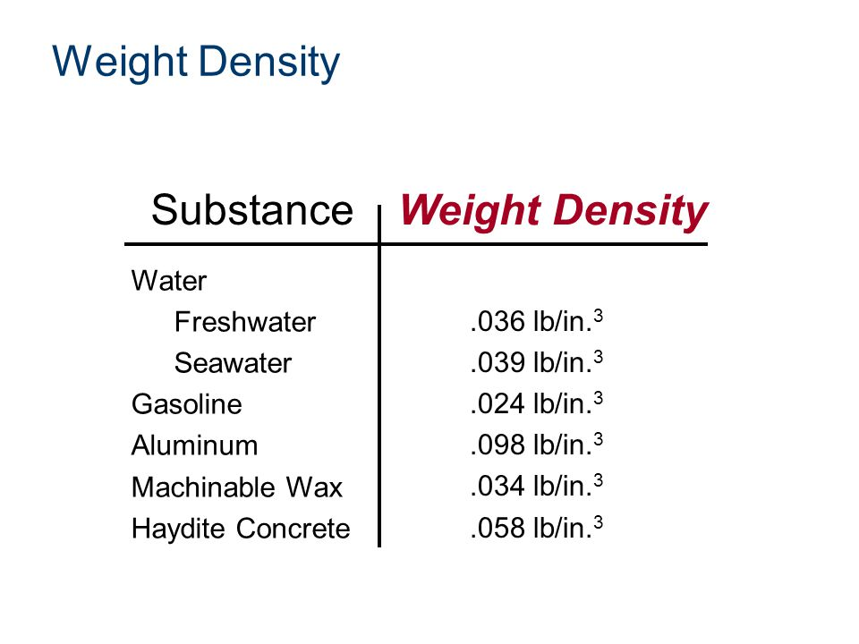 Weight Density Substance Weight Density Water Freshwater Seawater