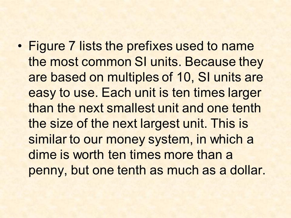 Figure 7 lists the prefixes used to name the most common SI units