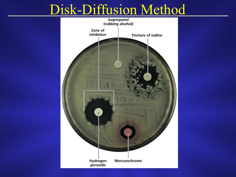 Disk-Diffusion Method