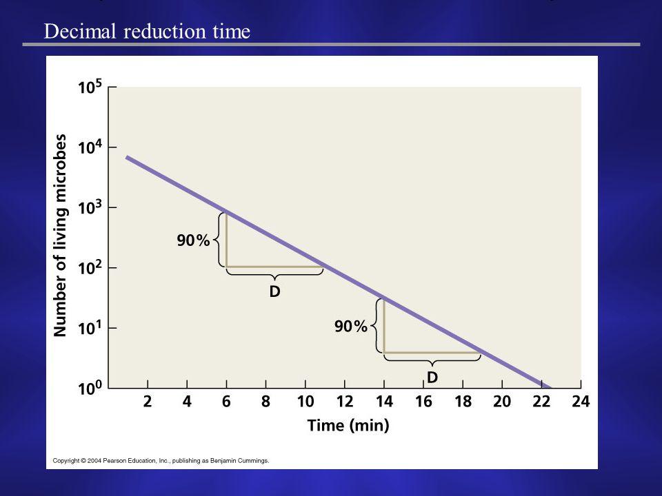 Decimal reduction time