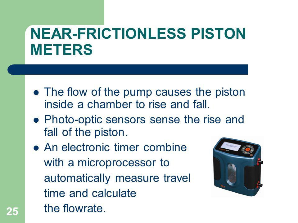 NEAR-FRICTIONLESS PISTON METERS