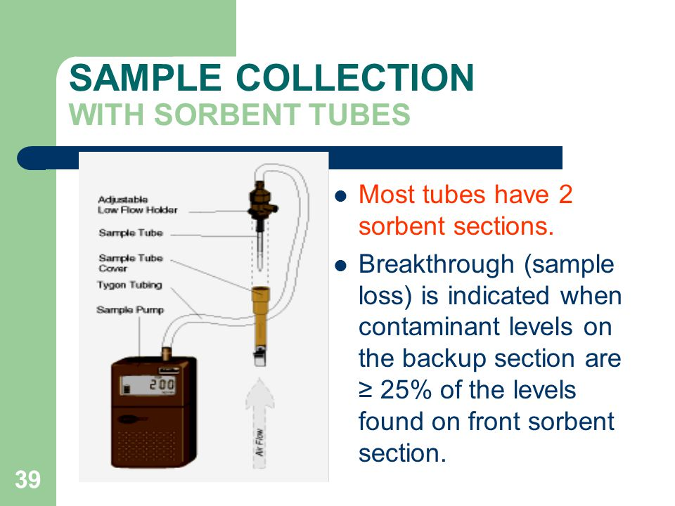 SAMPLE COLLECTION WITH SORBENT TUBES