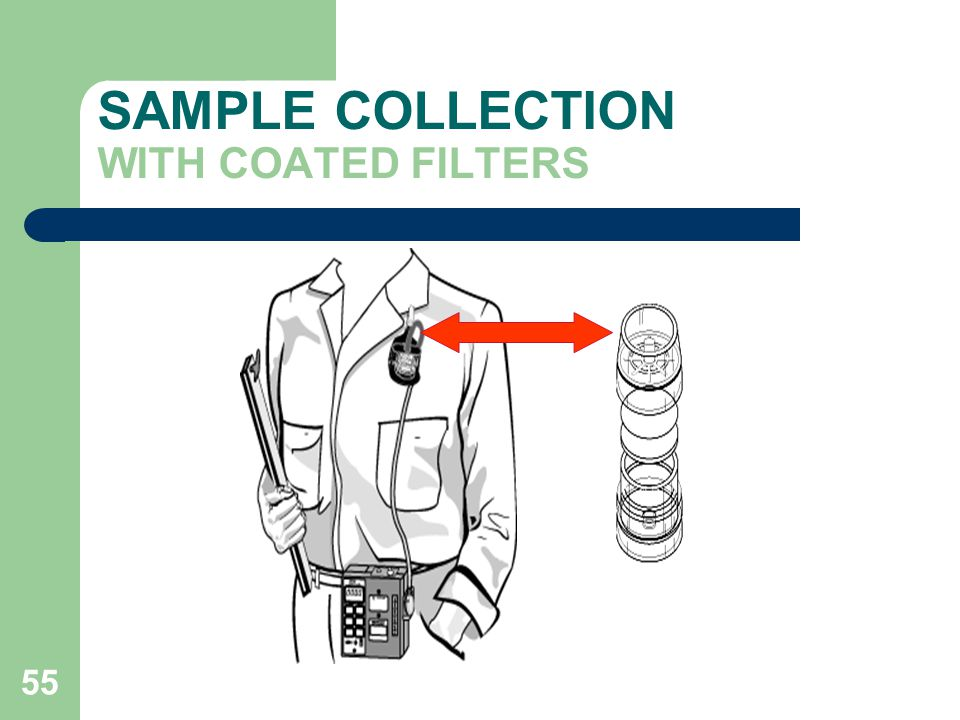 SAMPLE COLLECTION WITH COATED FILTERS