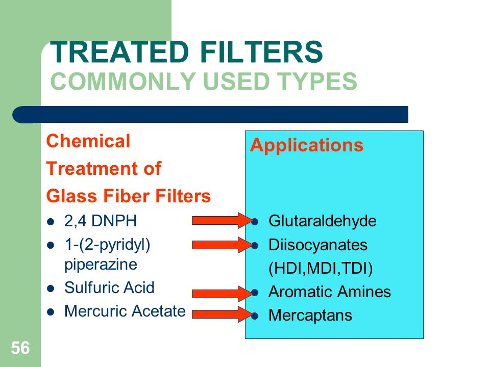 TREATED FILTERS COMMONLY USED TYPES