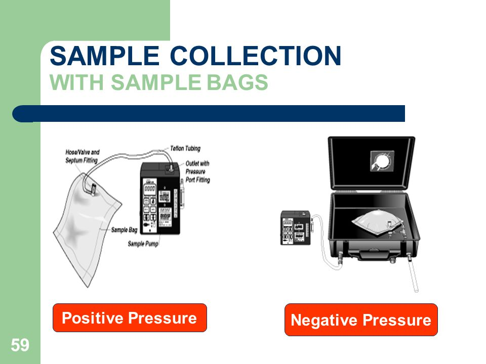 SAMPLE COLLECTION WITH SAMPLE BAGS