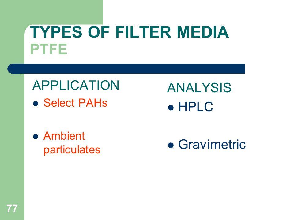 TYPES OF FILTER MEDIA PTFE