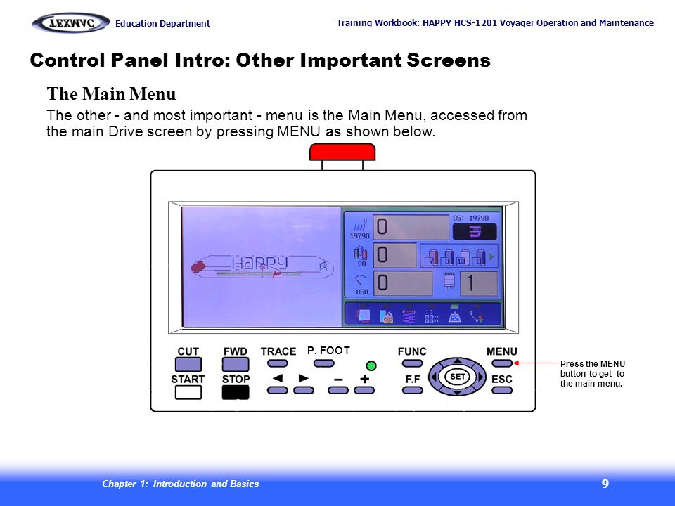 Control Panel Intro: Other Important Screens