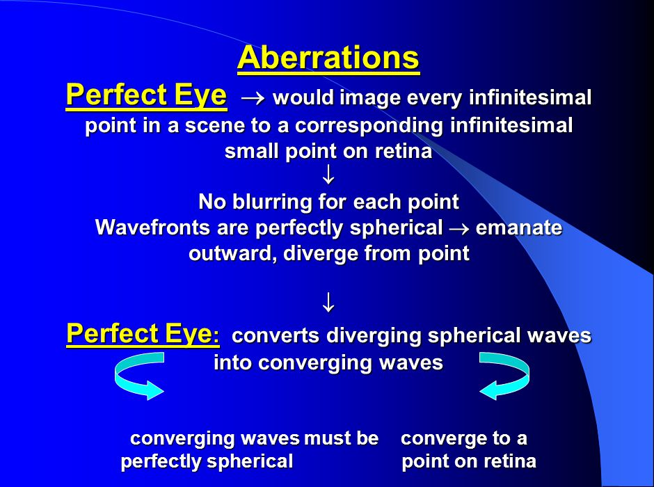 Aberrations Perfect Eye  would image every infinitesimal point in a scene to a corresponding infinitesimal small point on retina  No blurring for each point Wavefronts are perfectly spherical  emanate outward, diverge from point  Perfect Eye: converts diverging spherical waves into converging waves converging waves must be converge to a perfectly spherical point on retina