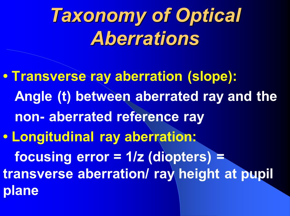 Taxonomy of Optical Aberrations