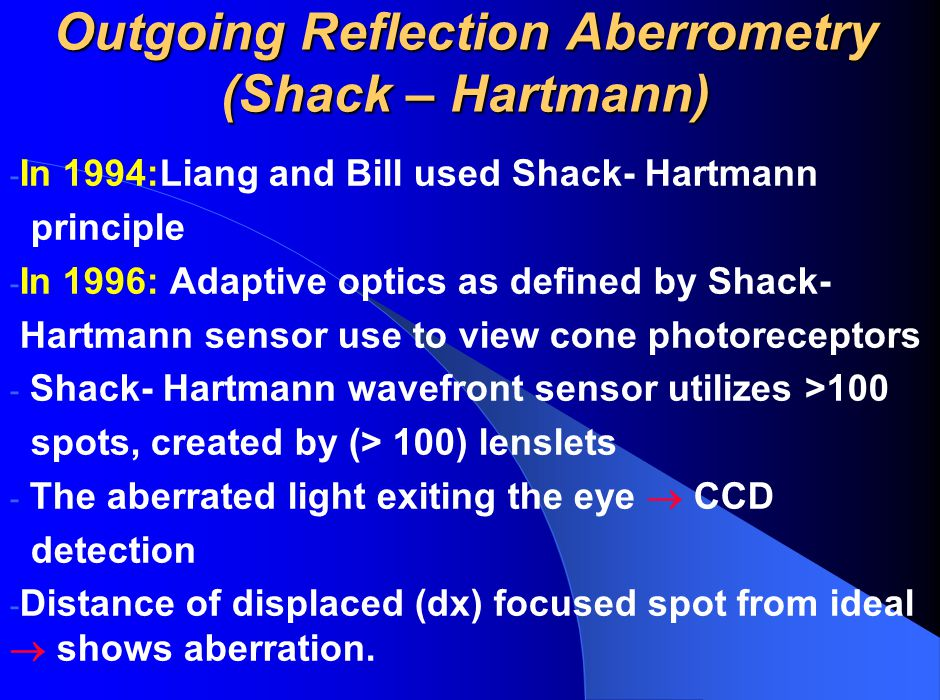 Outgoing Reflection Aberrometry (Shack – Hartmann)