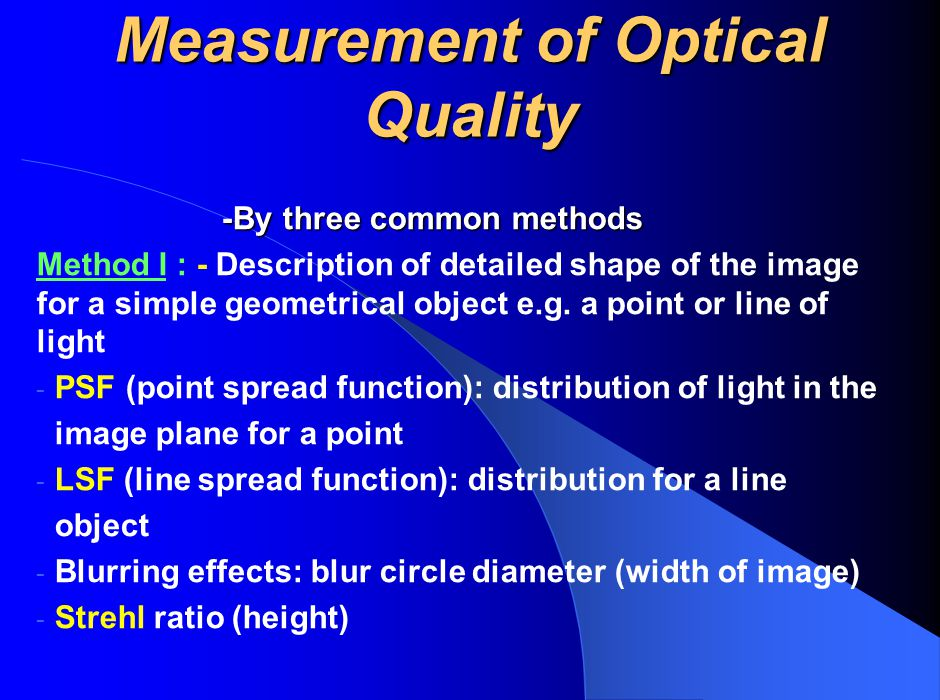 Measurement of Optical Quality