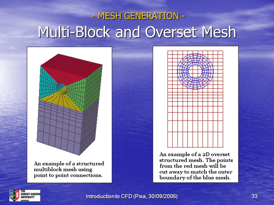 - MESH GENERATION - Multi-Block and Overset Mesh