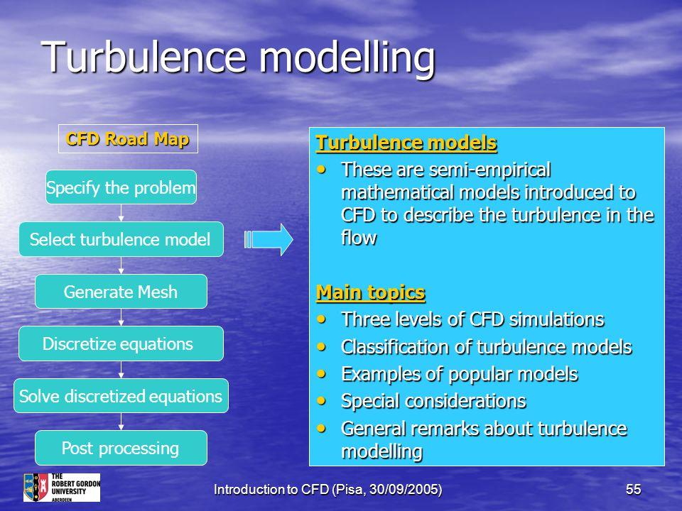 Turbulence modelling Turbulence models
