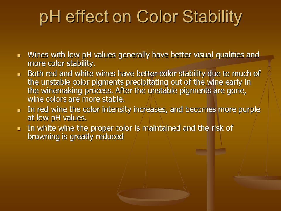 pH effect on Color Stability