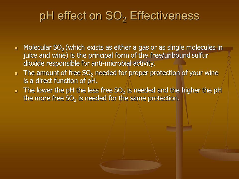 pH effect on SO2 Effectiveness