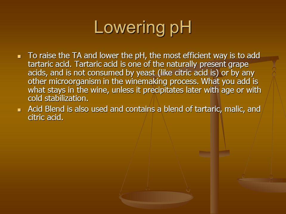 Lowering pH