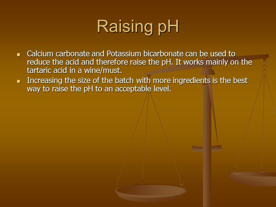 Raising pH